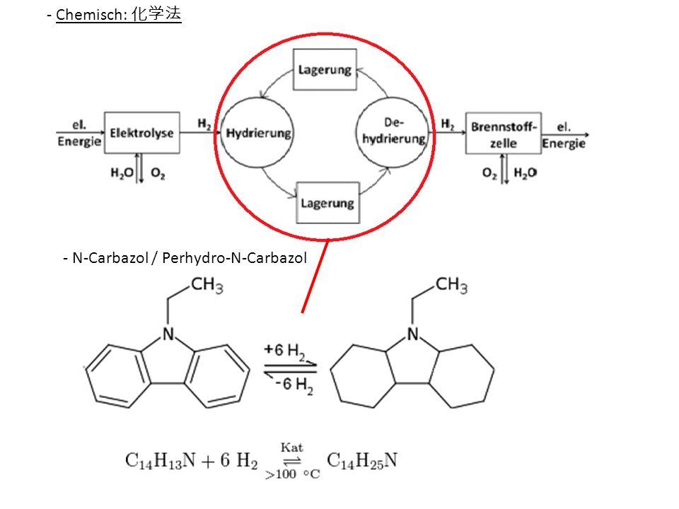 - Chemisch: - N-Carbazol / Perhydro-N-Carbazol