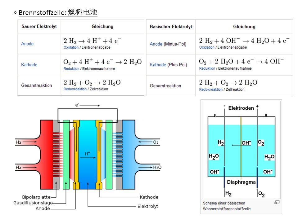 Brennstoffzelle: