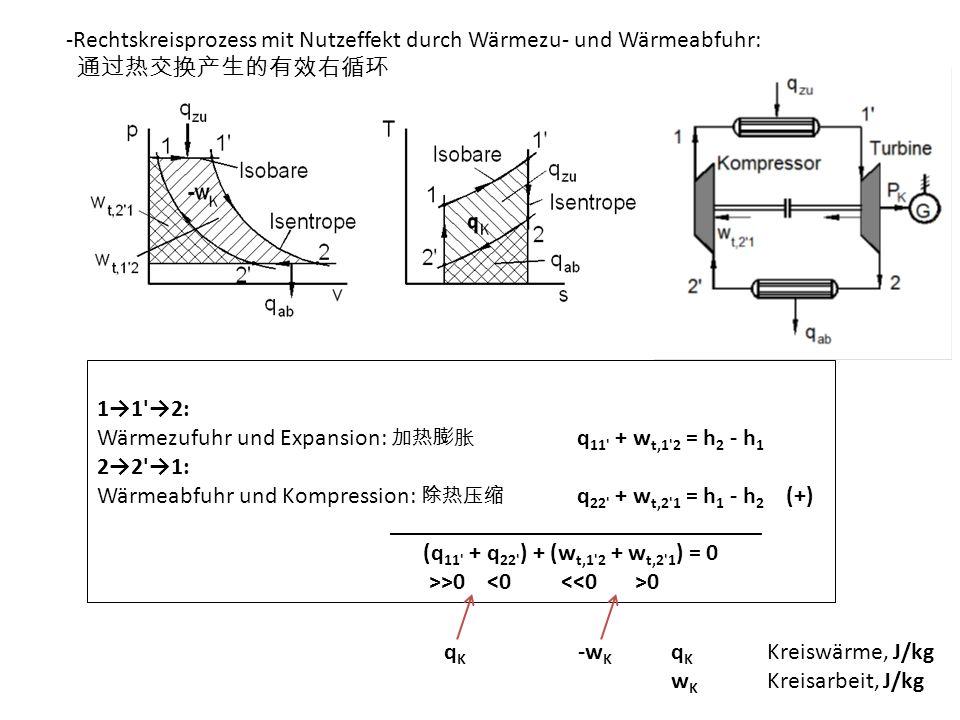 -Rechtskreisprozess mit Nutzeffekt durch Wärmezu- und Wärmeabfuhr: 11'2: Wärmezufuhr und Expansion: q 11' + w t,1'2 = h 2 - h 1 22'1: Wärmeabfuhr und