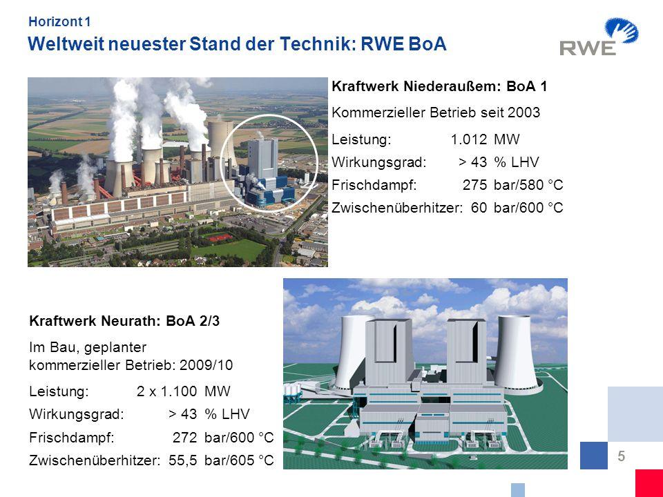 5 Weltweit neuester Stand der Technik: RWE BoA Kraftwerk Niederaußem: BoA 1 Kommerzieller Betrieb seit 2003 Leistung:1.012MW Wirkungsgrad:> 43% LHV Fr