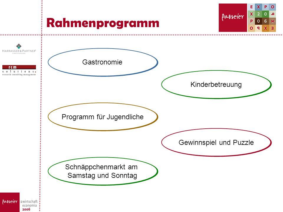 Rahmenprogramm Kinderbetreuung Programm für Jugendliche Gewinnspiel und Puzzle Schnäppchenmarkt am Samstag und Sonntag Schnäppchenmarkt am Samstag und