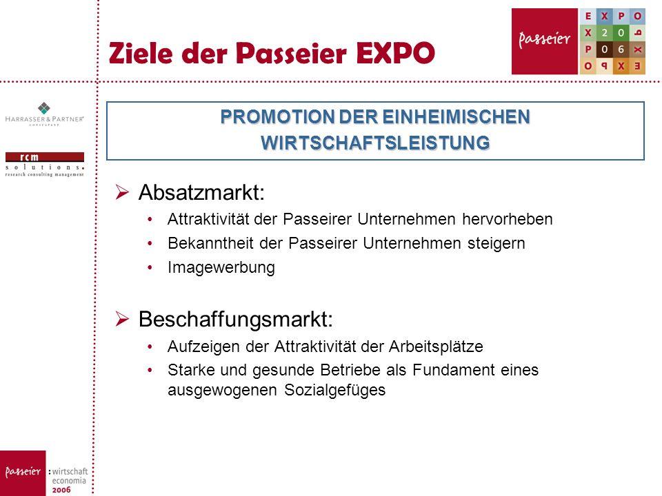Ziele der Passeier EXPO Absatzmarkt: Attraktivität der Passeirer Unternehmen hervorheben Bekanntheit der Passeirer Unternehmen steigern Imagewerbung B