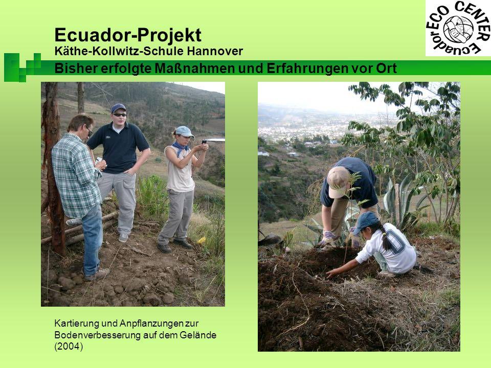 Ecuador-Projekt Käthe-Kollwitz-Schule Hannover Kartierung und Anpflanzungen zur Bodenverbesserung auf dem Gelände (2004) Bisher erfolgte Maßnahmen und Erfahrungen vor Ort