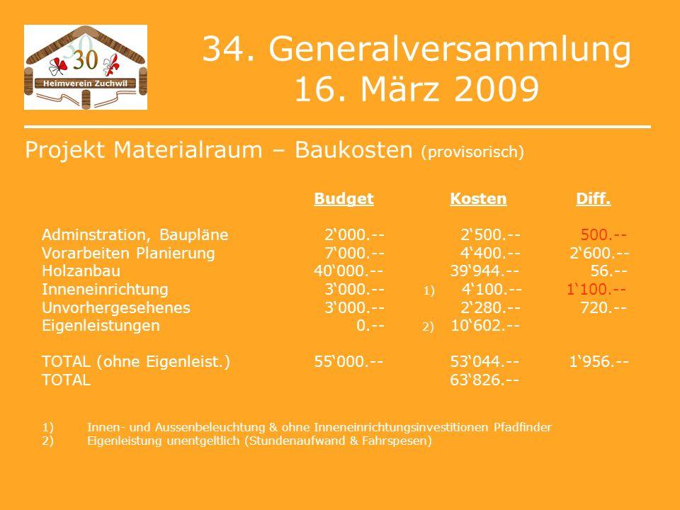34. Generalversammlung 16. März 2009 BudgetKosten Diff.