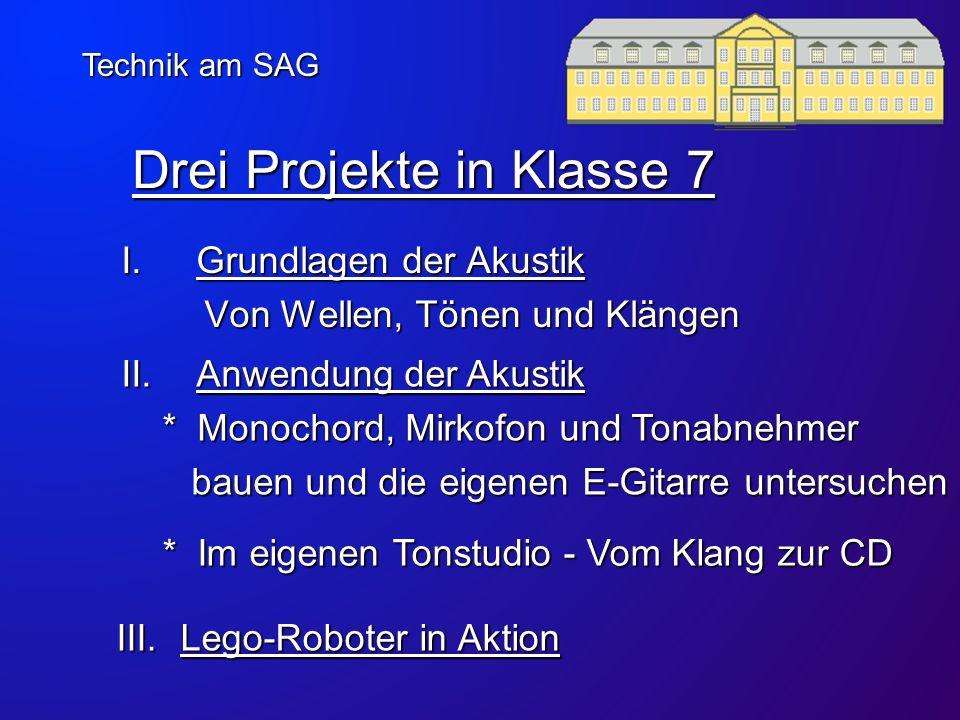 Projekt I : Grundlagen Akustik Technik am SAG * Wie entsteht Schall.