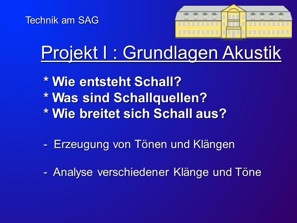 Projekt II: Anwendung Akustik Technik am SAG Bau eines Monochords Bau eines Monochords Wie wirkt ein Resonanzkörper.