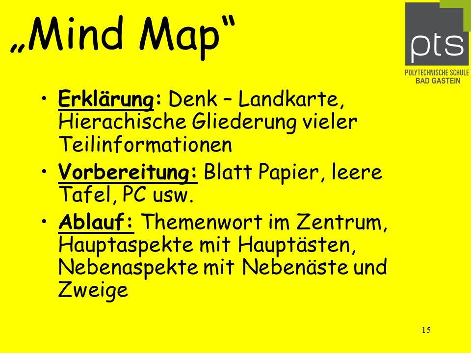 15 Mind Map Erklärung: Denk – Landkarte, Hierachische Gliederung vieler Teilinformationen Vorbereitung: Blatt Papier, leere Tafel, PC usw.