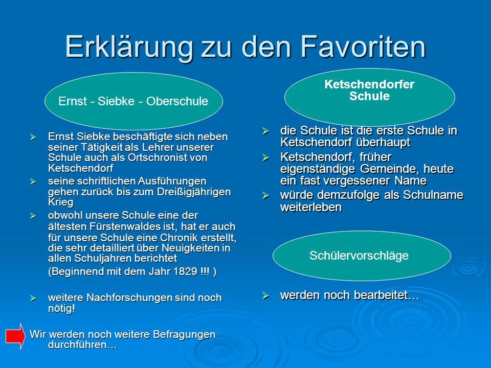 Erklärung zu den Favoriten Ernst Siebke beschäftigte sich neben seiner Tätigkeit als Lehrer unserer Schule auch als Ortschronist von Ketschendorf Erns