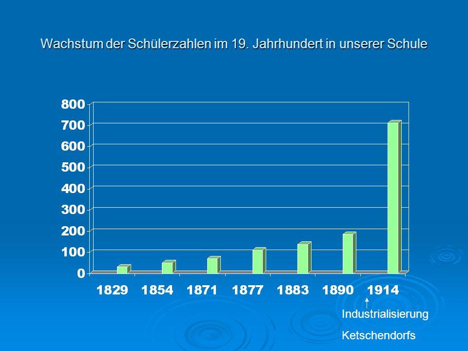 Wachstum der Schülerzahlen im 19. Jahrhundert in unserer Schule Industrialisierung Ketschendorfs