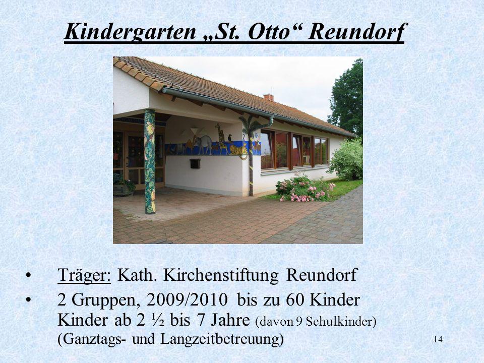 14 Kindergarten St. Otto Reundorf Träger: Kath. Kirchenstiftung Reundorf 2 Gruppen, 2009/2010 bis zu 60 Kinder Kinder ab 2 ½ bis 7 Jahre (davon 9 Schu