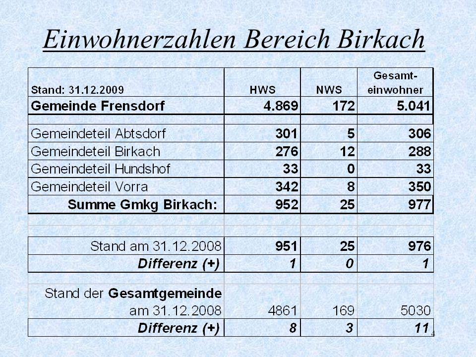 5 Einwohnerzahlen Bereich Frensdorf