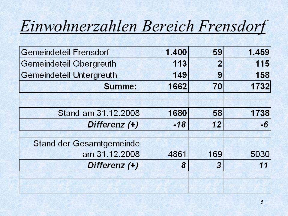 6 Einwohnerzahlen Bereich Herrnsdorf