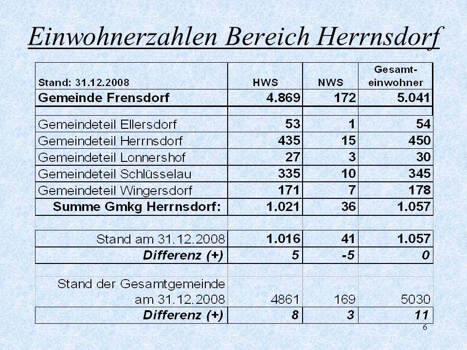 27 Geh- und Radweg zwischen Frensdorf und Reundorf entlang der BA 29 Vorbehaltlich der Mitteilbereitstellung will der Landkreis Bamberg den Geh- und Radweg im Jahr 2010 bauen.