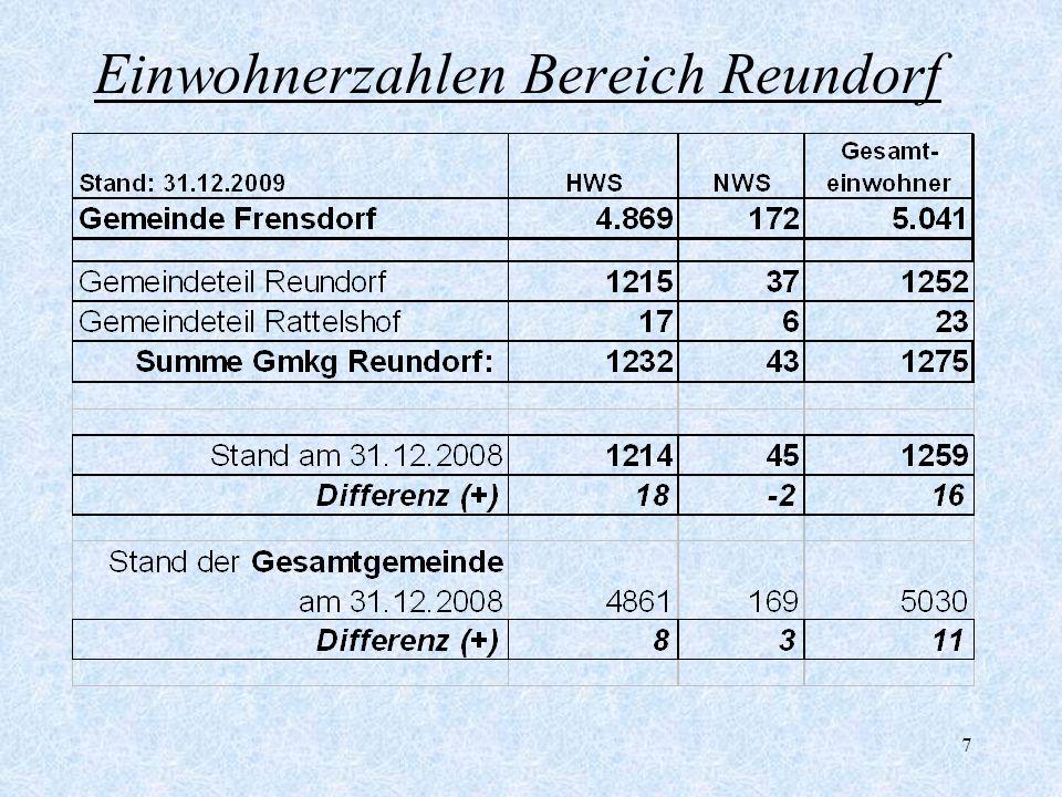 7 Einwohnerzahlen Bereich Reundorf