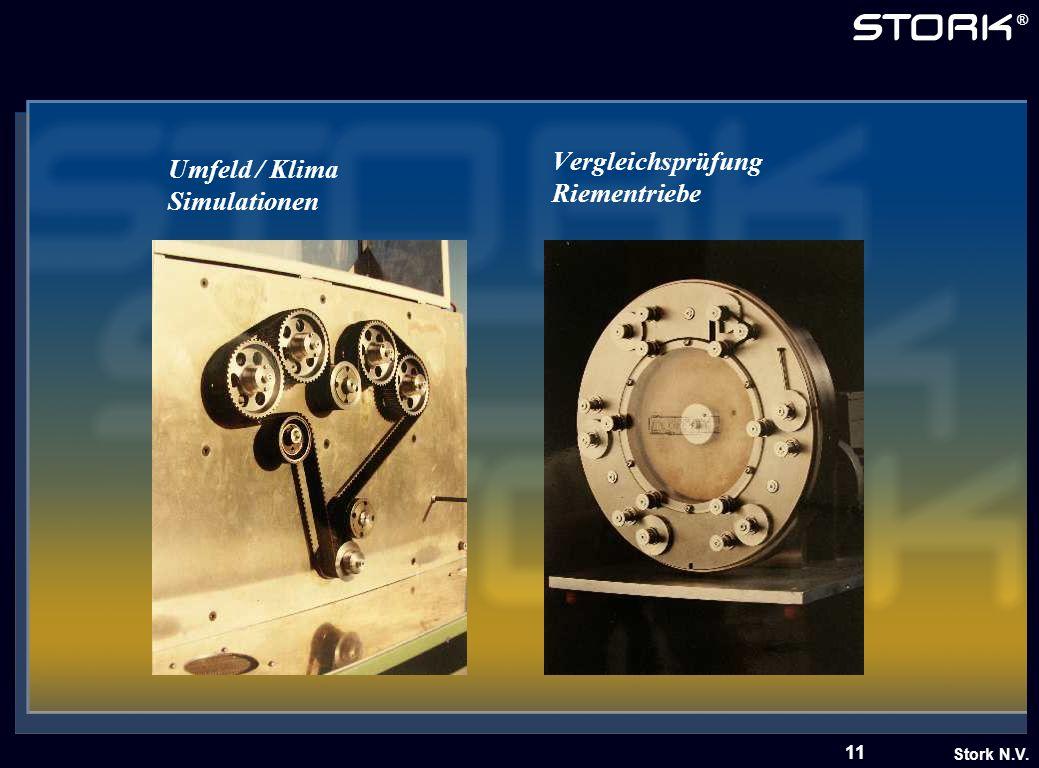 Stork N.V. ® 11 Vergleichsprüfung Riementriebe Umfeld / Klima Simulationen