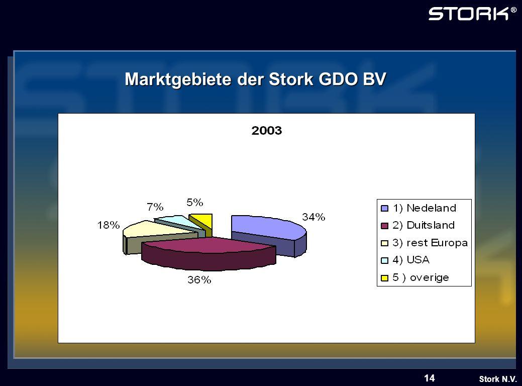 Stork N.V. ® 14 Marktgebiete der Stork GDO BV