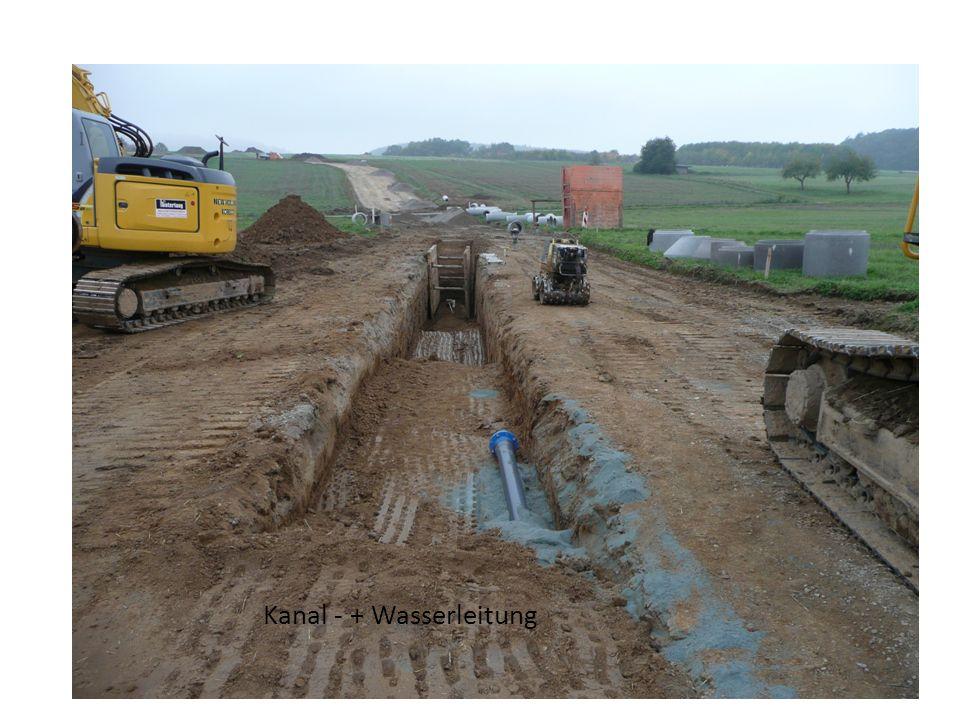 Ausbauquerschnitt Kanal - + Wasserleitung