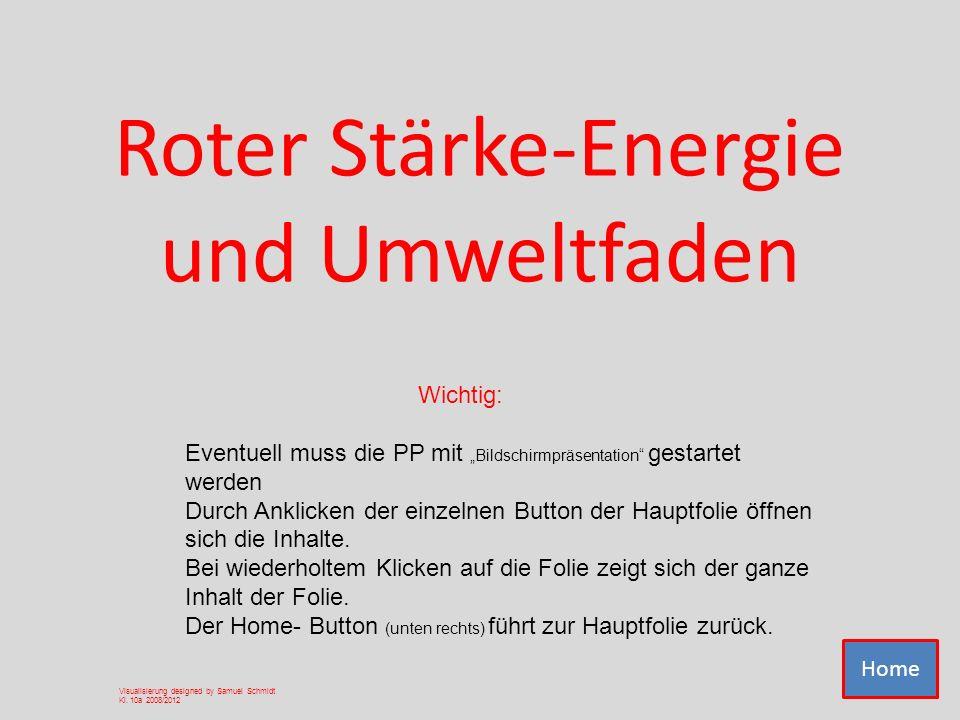 Roter Stärke-Energie und Umweltfaden Wichtig: Eventuell muss die PP mit Bildschirmpräsentation gestartet werden Durch Anklicken der einzelnen Button d