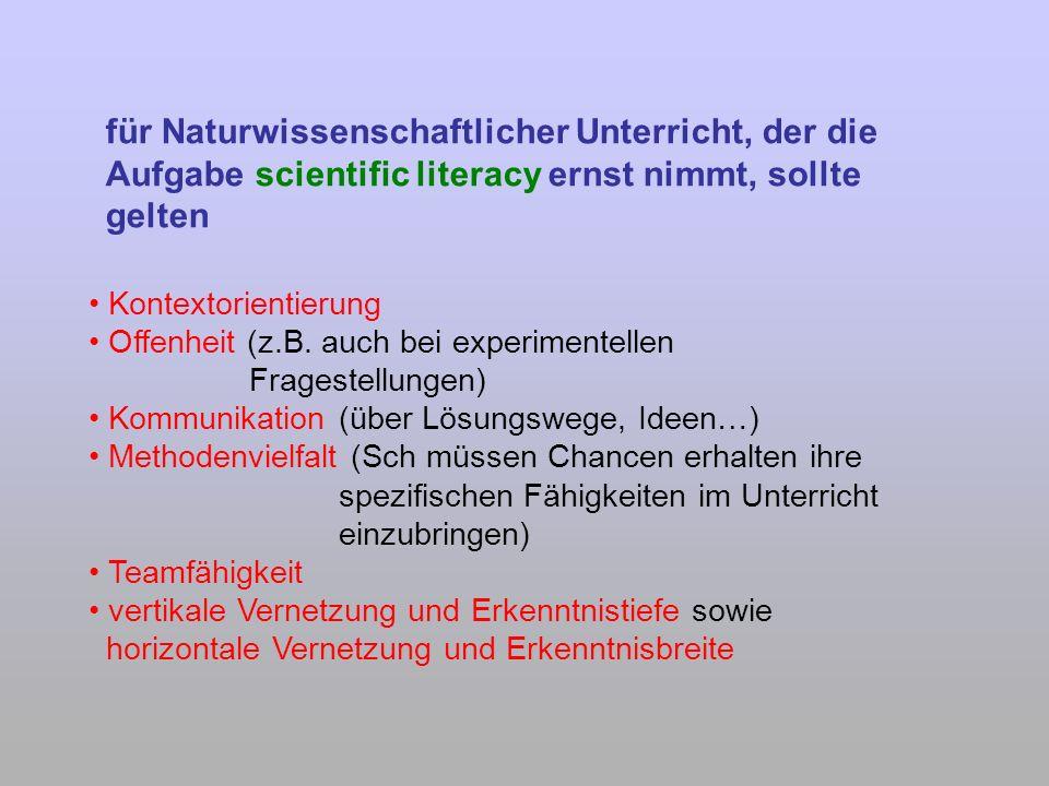 Gräber & Nentwig (2000)