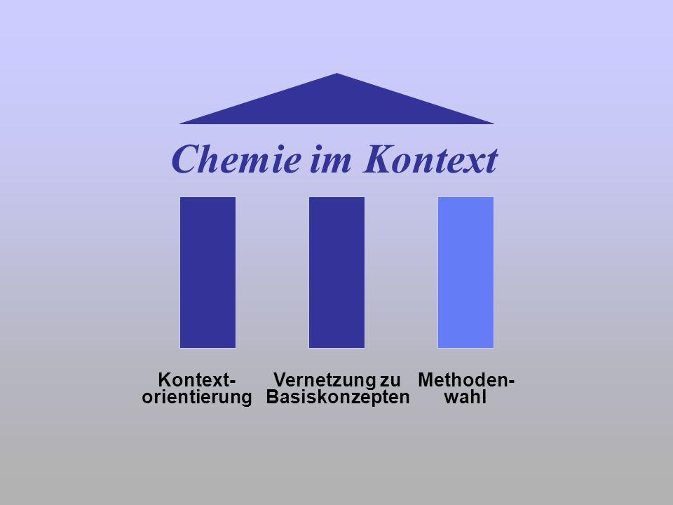 Kontext- orientierung Vernetzung zu Basiskonzepten Methoden- wahl