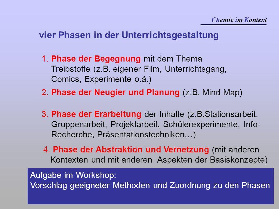 2. Phase der Neugier und Planung (z.B. Mind Map) 3. Phase der Erarbeitung der Inhalte (z.B.Stationsarbeit, Gruppenarbeit, Projektarbeit, Schülerexperi