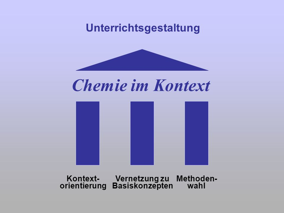 2.Phase der Neugier und Planung (z.B. Mind Map) 3.