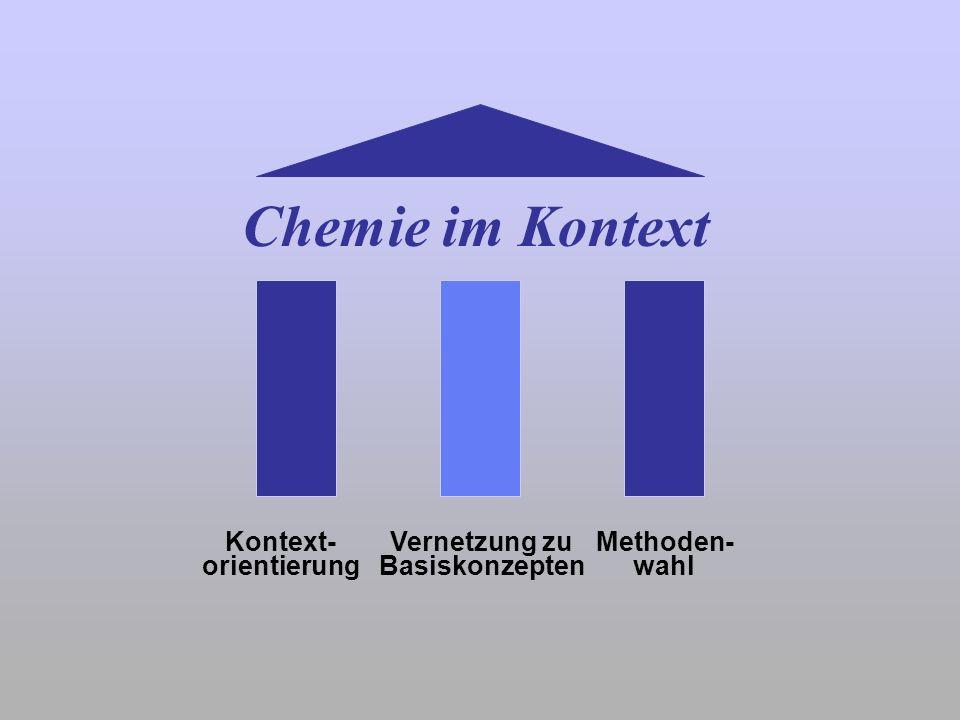 Chemie im Kontext Kontext- orientierung Vernetzung zu Basiskonzepten Methoden- wahl