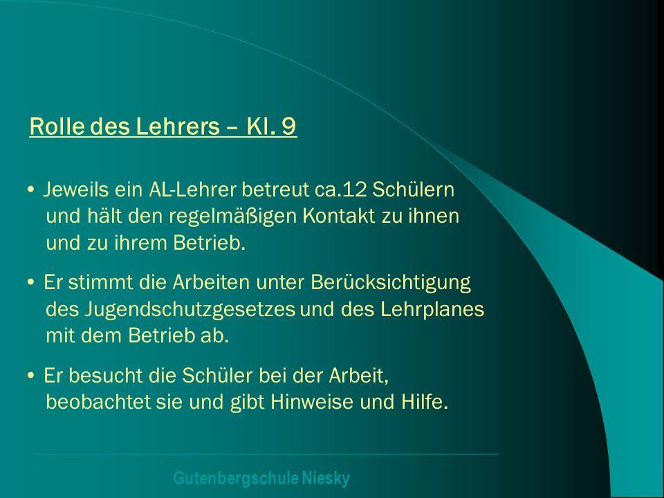 Gutenbergschule Niesky Rolle des Lehrers – Kl. 9 Jeweils ein AL-Lehrer betreut ca.12 Schülern und hält den regelmäßigen Kontakt zu ihnen und zu ihrem
