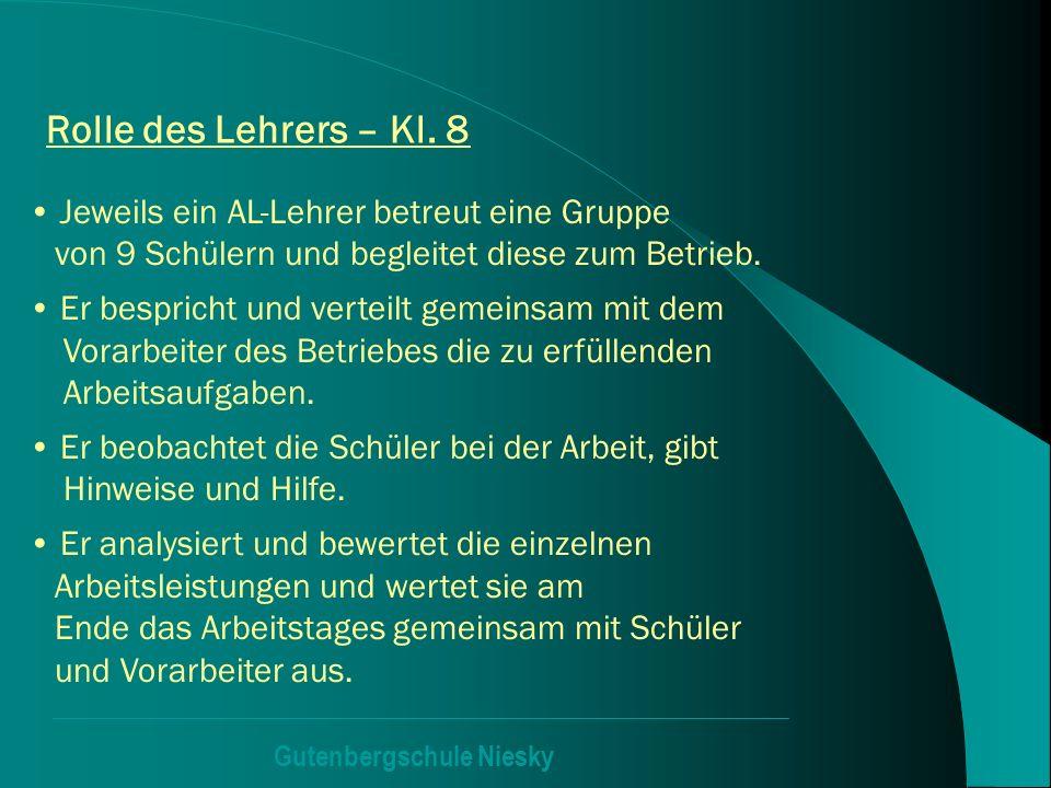 Gutenbergschule Niesky Rolle des Lehrers – Kl. 8 Jeweils ein AL-Lehrer betreut eine Gruppe von 9 Schülern und begleitet diese zum Betrieb. Er besprich