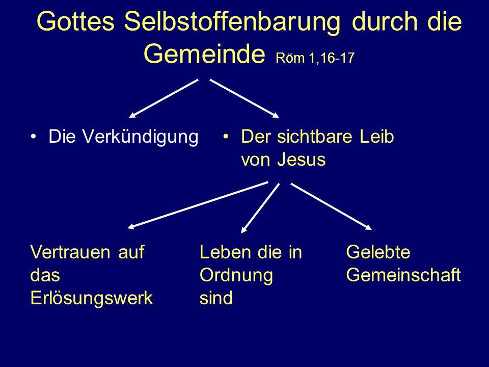 Gottes Selbstoffenbarung durch die Gemeinde Röm 1,16-17 Die VerkündigungDer sichtbare Leib von Jesus Vertrauen auf das Erlösungswerk Leben die in Ordnung sind Gelebte Gemeinschaft