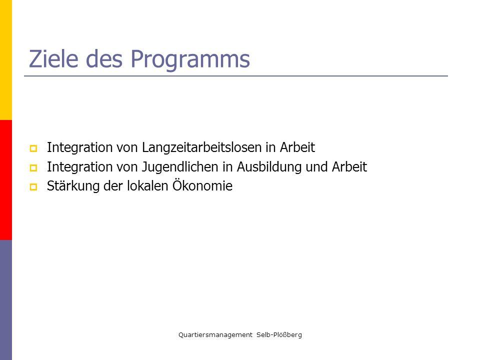 Quartiersmanagement Selb-Plößberg Ziele des Programms Integration von Langzeitarbeitslosen in Arbeit Integration von Jugendlichen in Ausbildung und Ar