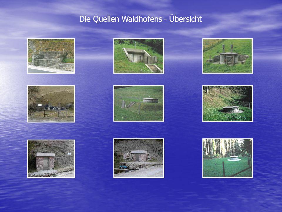 Die Quellen Waidhofens - Übersicht