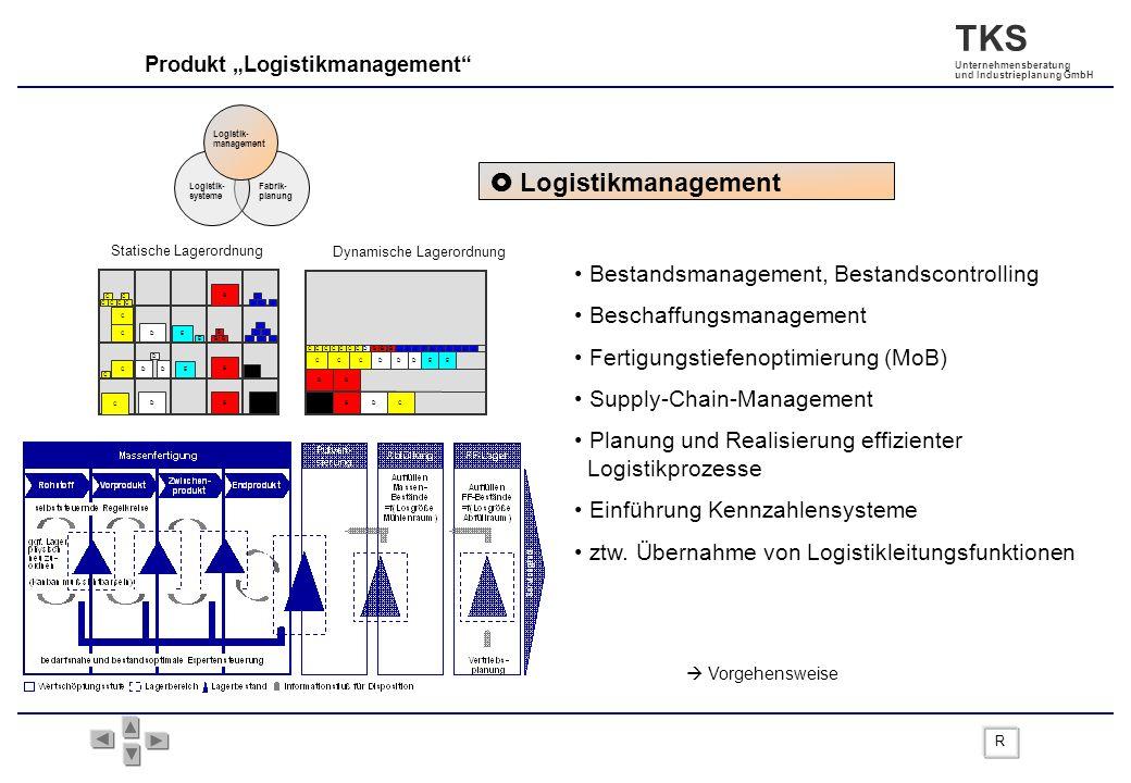 TKS Unternehmensberatung und Industrieplanung GmbH Produkt Logistikmanagement Logistikmanagement Bestandsmanagement, Bestandscontrolling Beschaffungsm