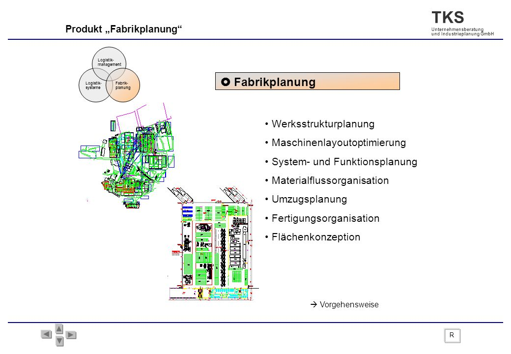TKS Unternehmensberatung und Industrieplanung GmbH Produkt Fabrikplanung Fabrikplanung Werksstrukturplanung Maschinenlayoutoptimierung System- und Fun
