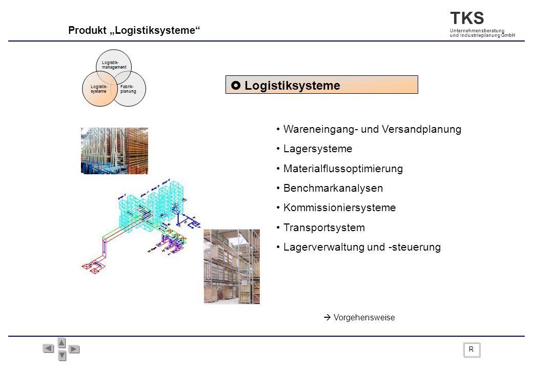 TKS Unternehmensberatung und Industrieplanung GmbH Produkt Logistiksysteme Logistiksysteme Wareneingang- und Versandplanung Lagersysteme Materialfluss