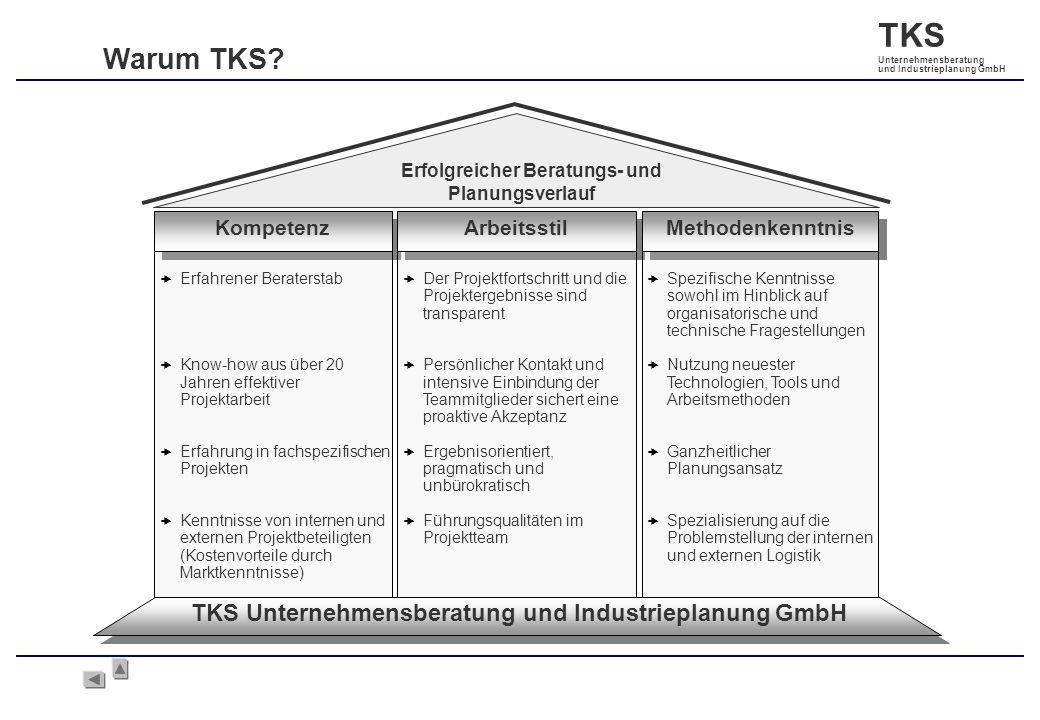 TKS Unternehmensberatung und Industrieplanung GmbH Warum TKS? Erfolgreicher Beratungs- und Planungsverlauf Kompetenz Arbeitsstil Methodenkenntnis TKS