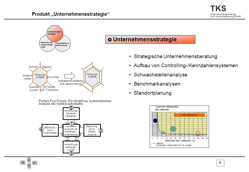 TKS Unternehmensberatung und Industrieplanung GmbH Produkt Unternehmensstrategie Unternehmensstrategie Strategische Unternehmensberatung Aufbau von Co