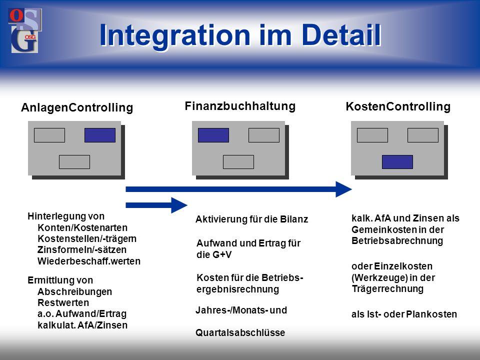OSG 9 Rechnungswesen/ Controlling ANCO AnlagenControlling FIBU Finanzbuchhaltung KOCO KostenControlling Integration