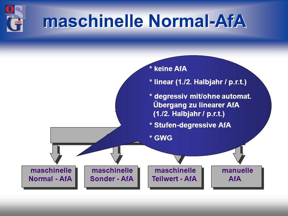 OSG 15 alle AfA-Methoden mögliche Verfahren maschinelle maschinelle maschinelle manuelle Normal - AfA Sonder - AfA Teilwert - AfA AfA