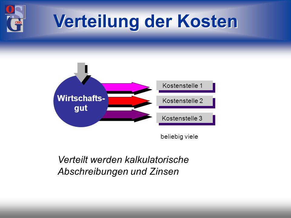 OSG 27 Formeln zur Auswahl 1 2 x x Zinssatz AK* * oder auf Basis WBW RW* x Zinssatz Jahresbeginn RW* x Zinssatz aktuell 1 2 x stl. AK x Zinssatz 1 2 x