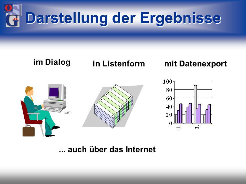 OSG 36 Darstellung der Ergebnisse Dialog-Anzeigen Standardlisten Variable Bestandsliste Abschreibungslisten Buchungslisten Abruf von Informationen