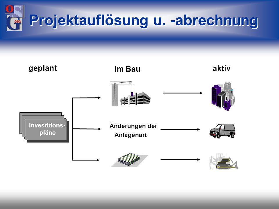 OSG 43 Zu- und Abgänge oder Bestandswerte nach den Anschaffungs-/Herstellungskosten oder Wiederbeschaffungswerten Versicherungswerte