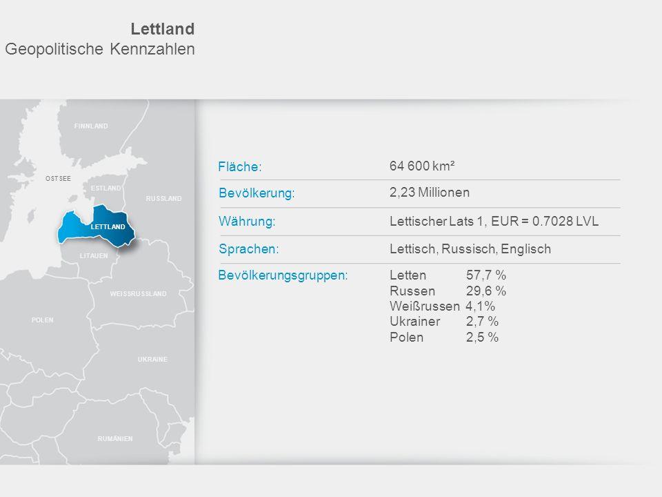 Lettland Geopolitische Kennzahlen Fläche: 64 600 km² Bevölkerung: Währung: Sprachen: Bevölkerungsgruppen: 2,23 Millionen Lettischer Lats 1, EUR = 0.70