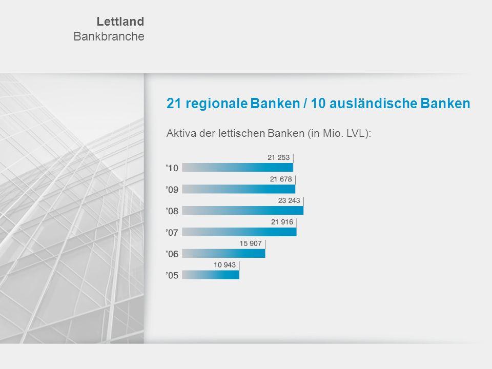 Lettland Bankbranche 21 regionale Banken / 10 ausländische Banken Aktiva der lettischen Banken (in Mio. LVL):