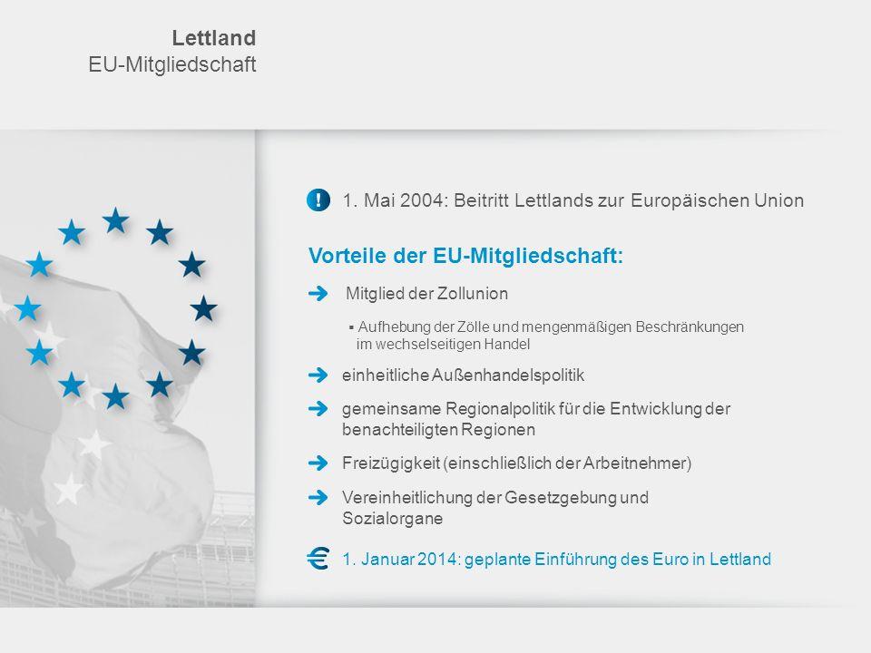 Lettland EU-Mitgliedschaft 1. Mai 2004: Beitritt Lettlands zur Europäischen Union Vorteile der EU-Mitgliedschaft: Mitglied der Zollunion Aufhebung der