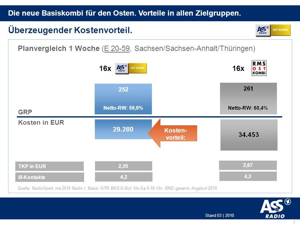 Stand 03 | 2010 www.ass-radio.de Vielen Dank für Ihre Aufmerksamkeit.