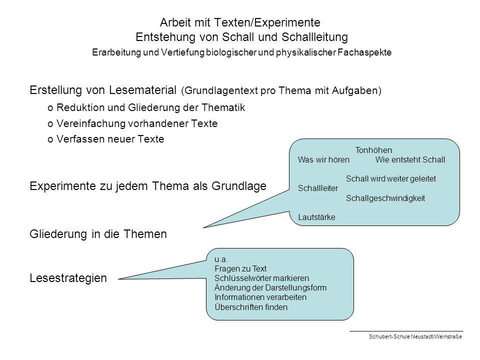 Arbeit mit Texten/Experimente Entstehung von Schall und Schallleitung Erarbeitung und Vertiefung biologischer und physikalischer Fachaspekte Erstellun