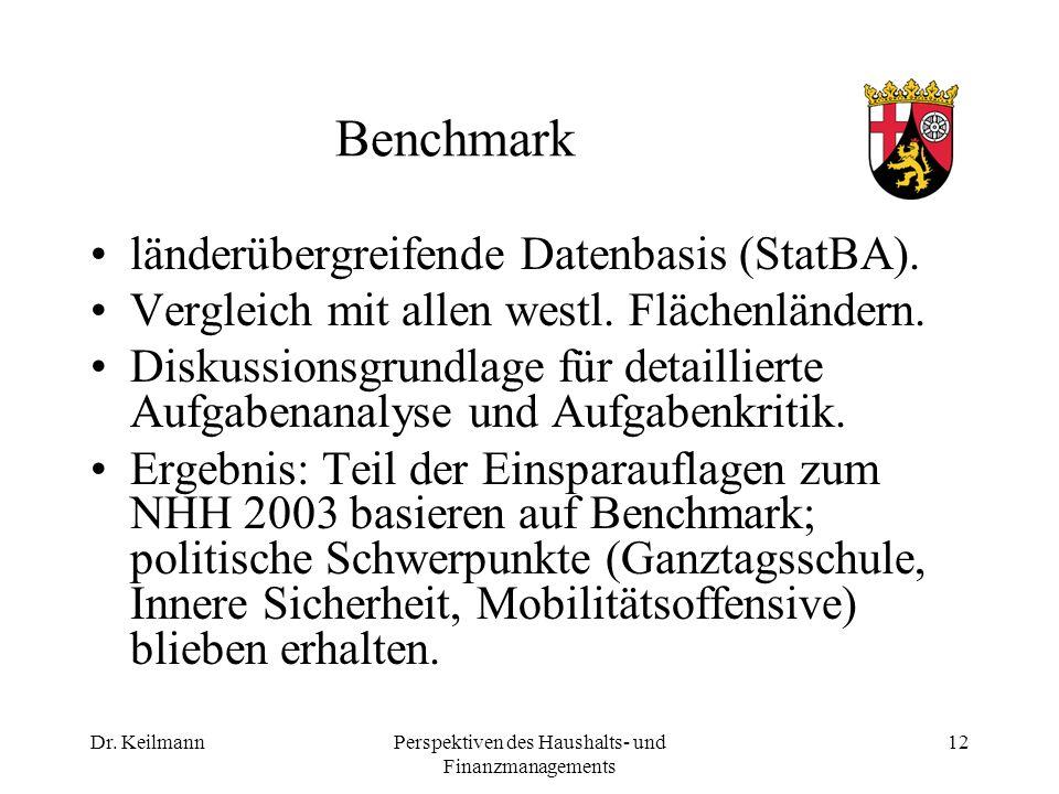 Dr. KeilmannPerspektiven des Haushalts- und Finanzmanagements 12 Benchmark länderübergreifende Datenbasis (StatBA). Vergleich mit allen westl. Flächen