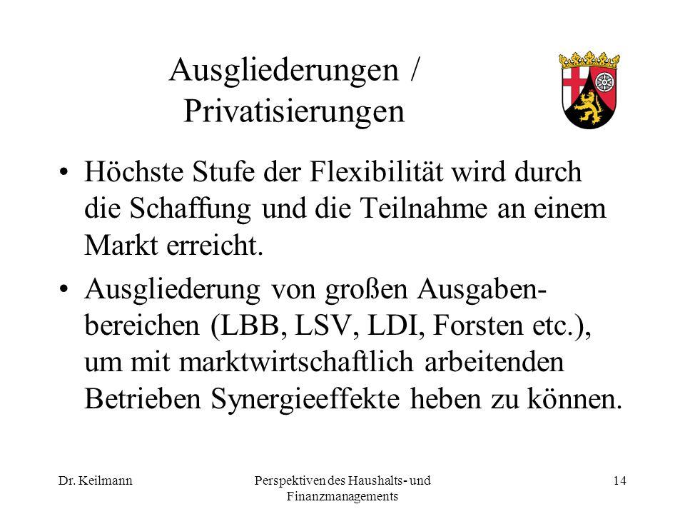 Dr. KeilmannPerspektiven des Haushalts- und Finanzmanagements 14 Ausgliederungen / Privatisierungen Höchste Stufe der Flexibilität wird durch die Scha