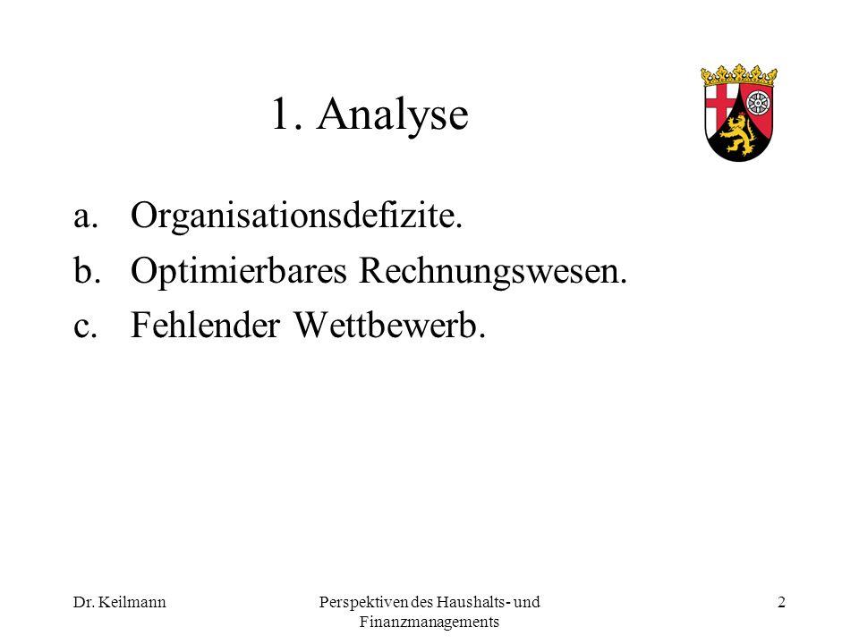 Dr. KeilmannPerspektiven des Haushalts- und Finanzmanagements 2 1.